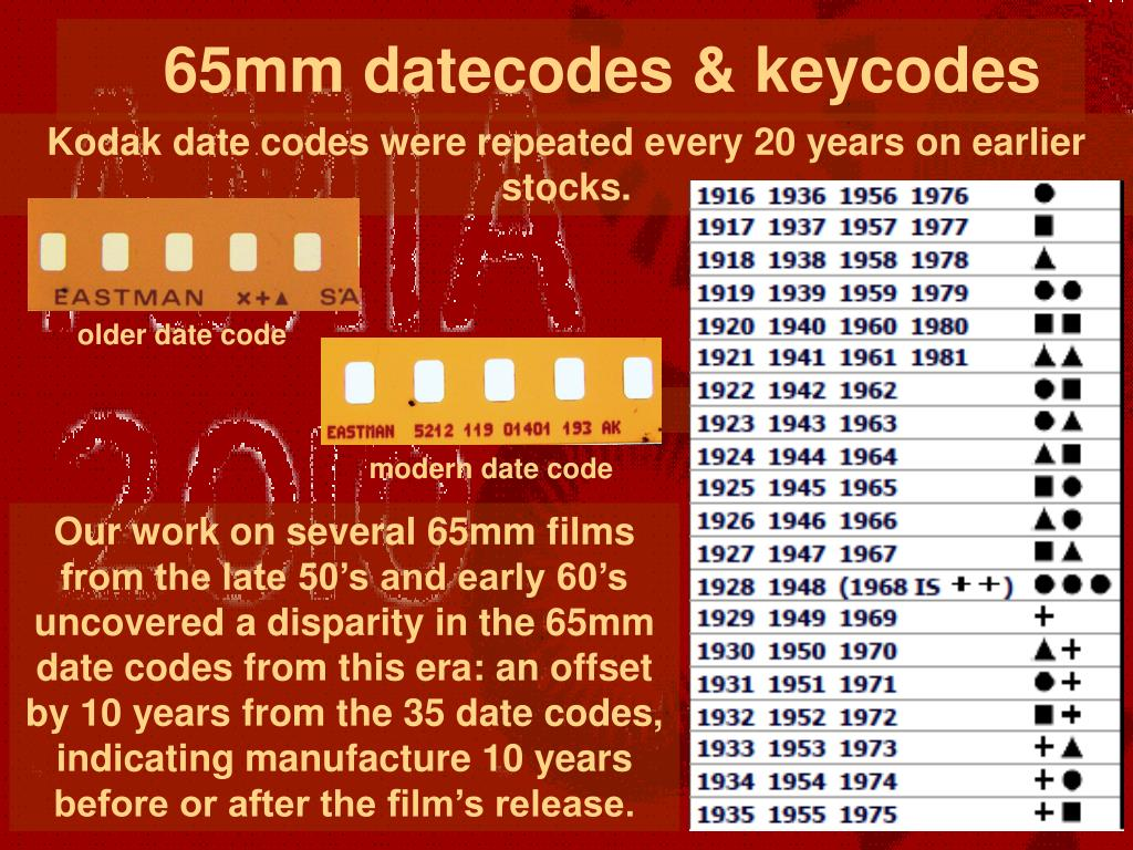 65mm datecodes & keycodes