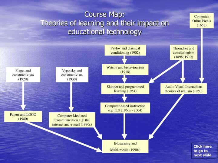 Course map theories of learning and their impact on educational technology