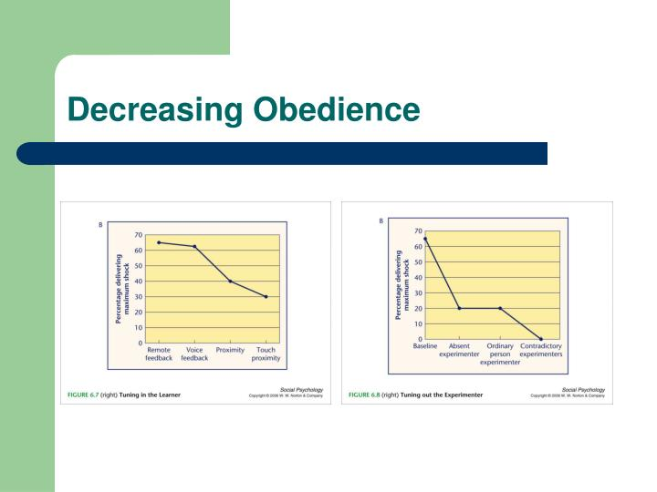 Decreasing Obedience