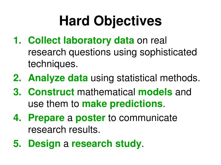 Hard Objectives