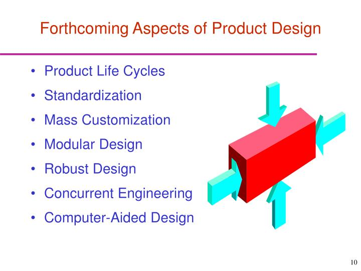 Forthcoming Aspects of Product Design