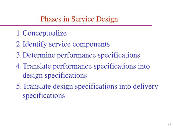 Phases in Service Design