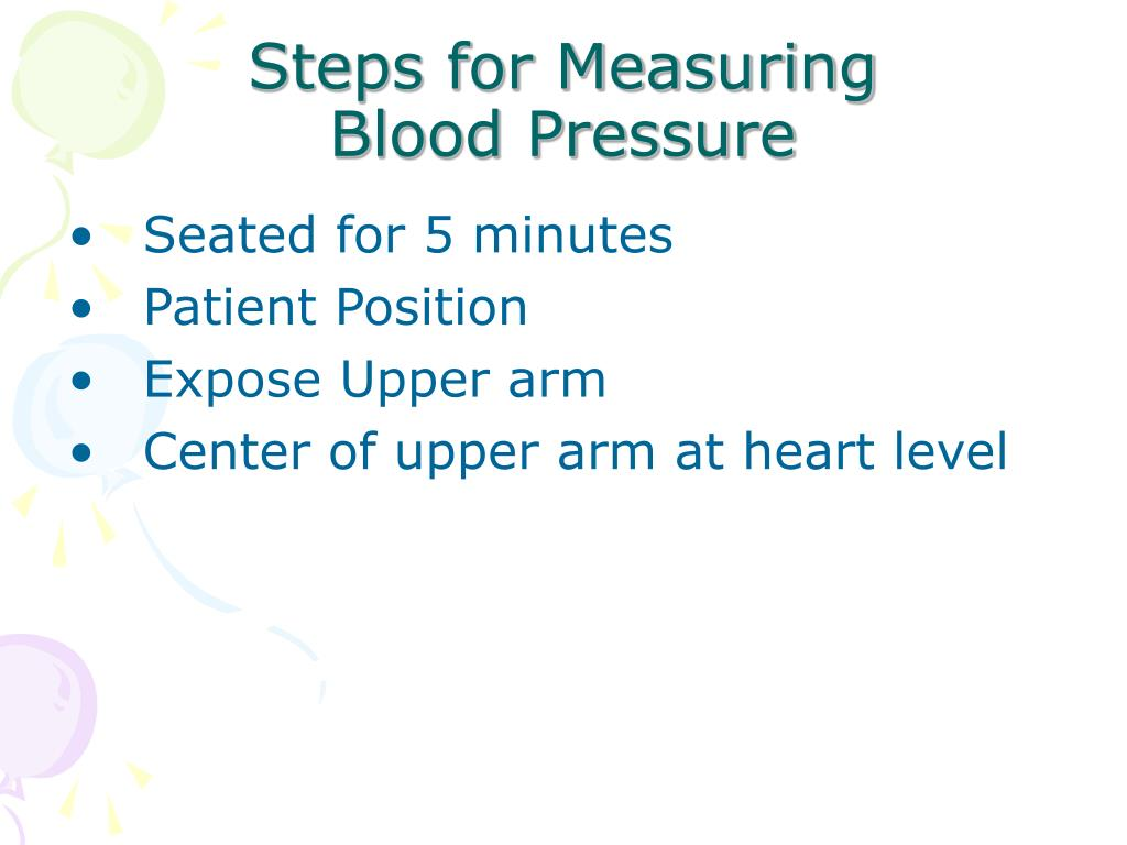 Steps for Measuring