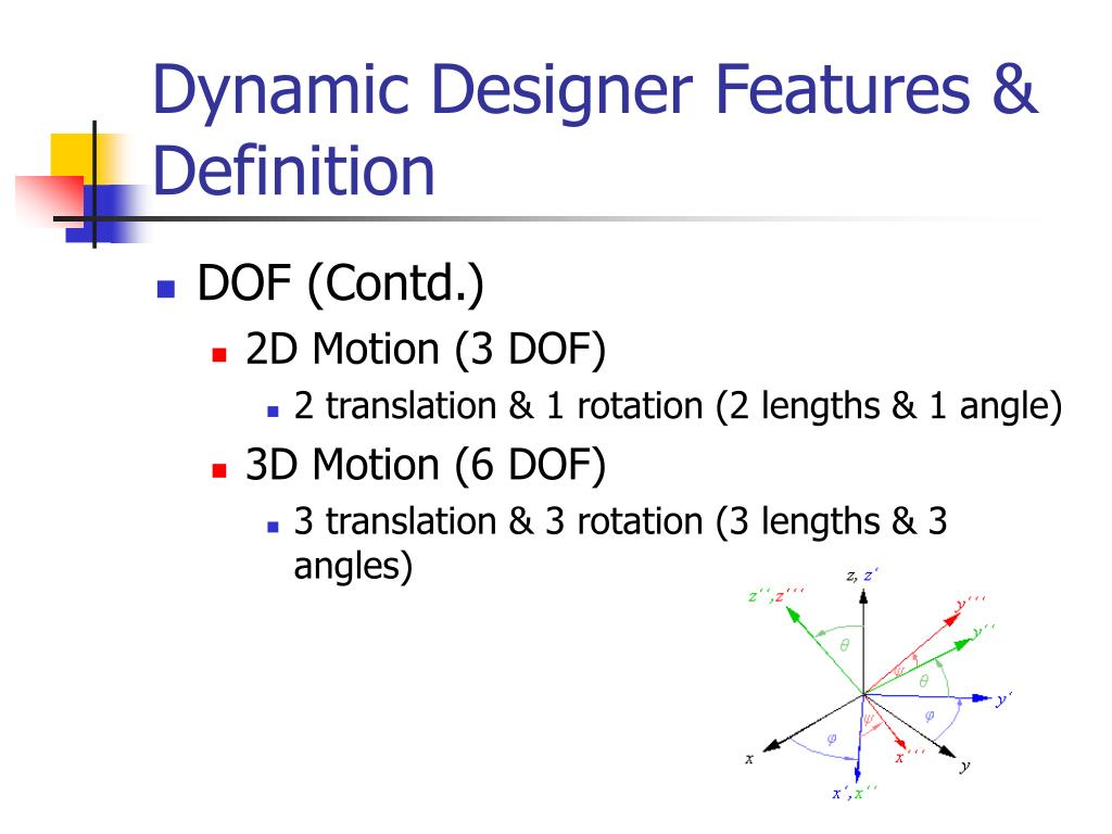 Dynamic Designer Features & Definition