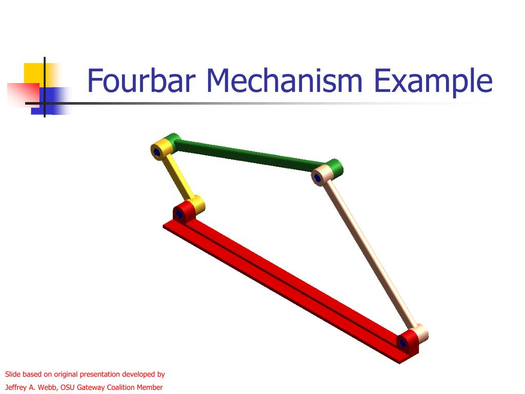 Fourbar Mechanism Example