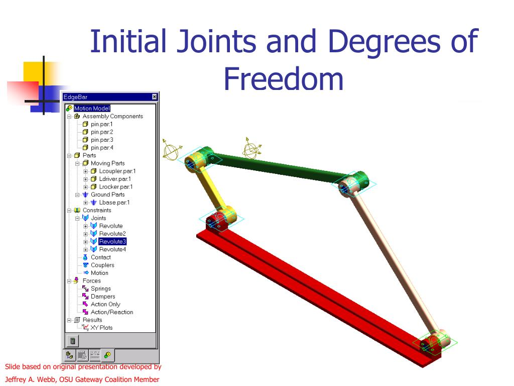 Initial Joints and Degrees of Freedom