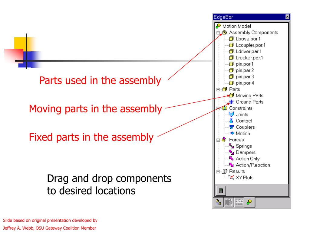Parts used in the assembly