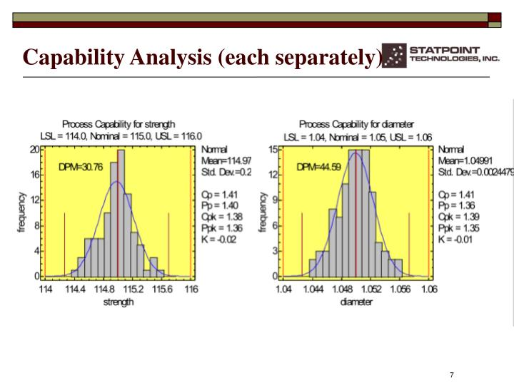 Capability Analysis (each separately)