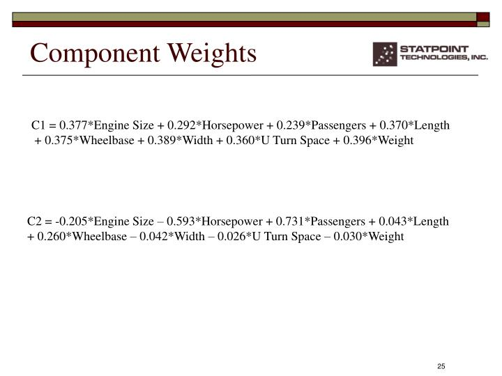 Component Weights