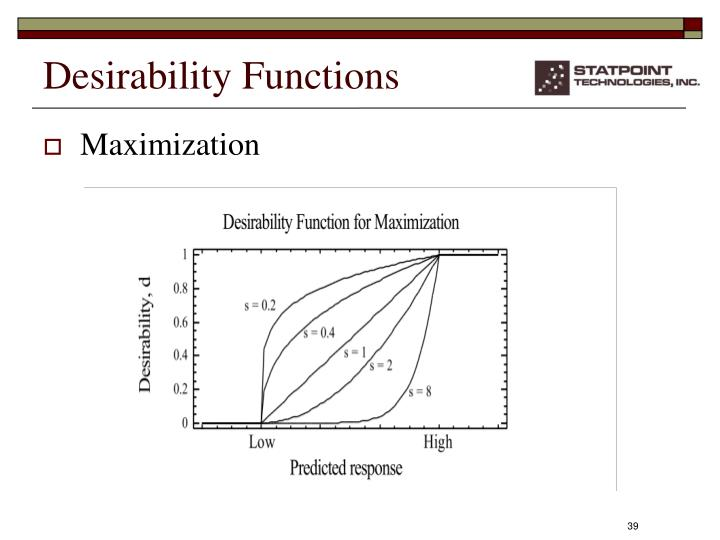 Desirability Functions