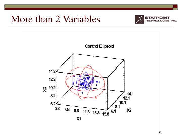 More than 2 Variables