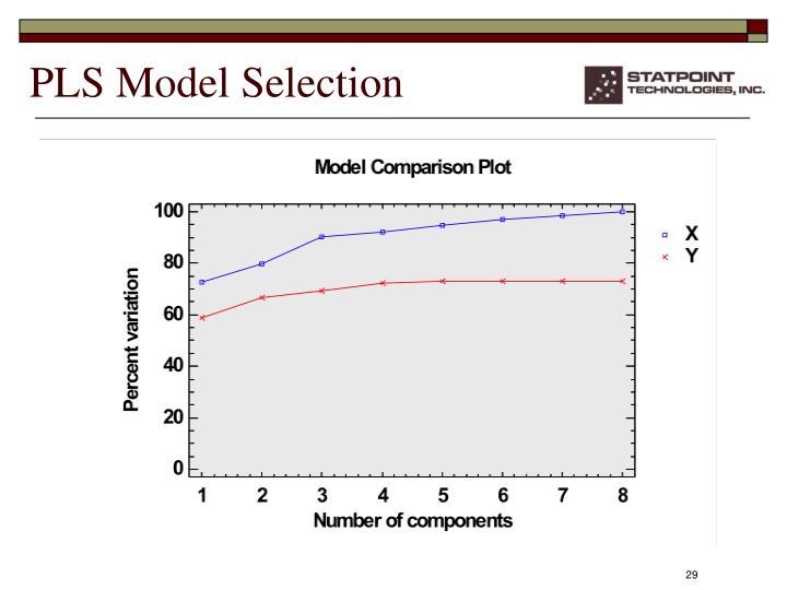 PLS Model Selection