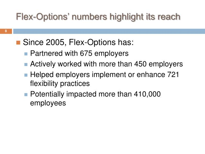 Flex-Options' numbers highlight its reach