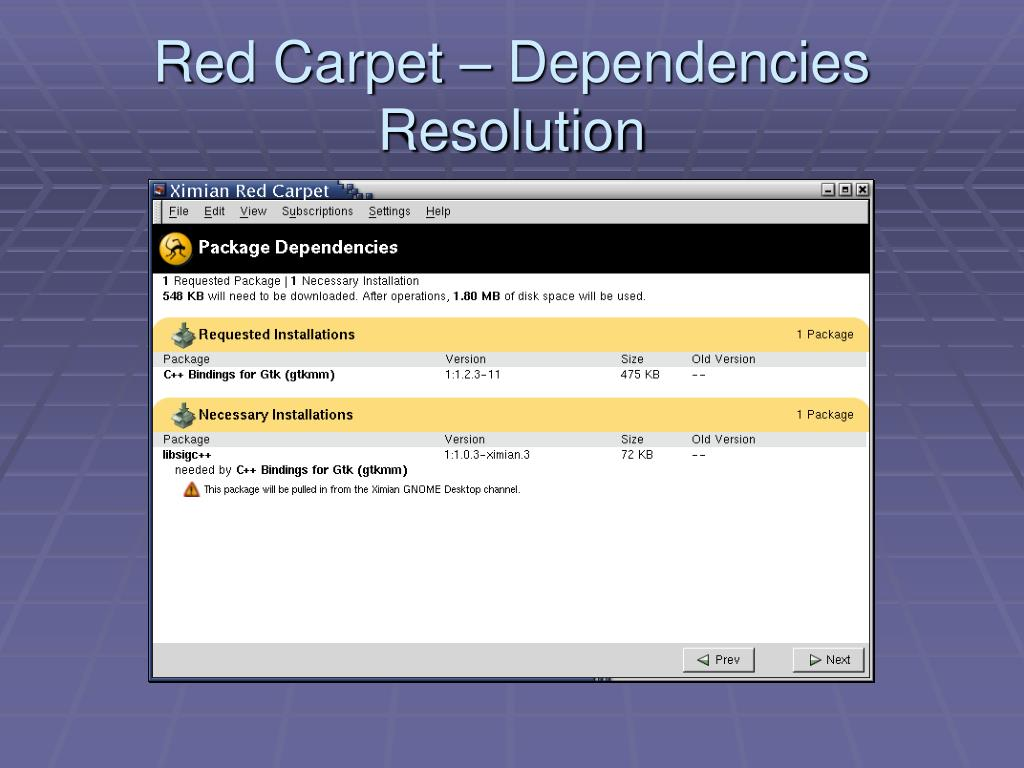 Red Carpet – Dependencies Resolution