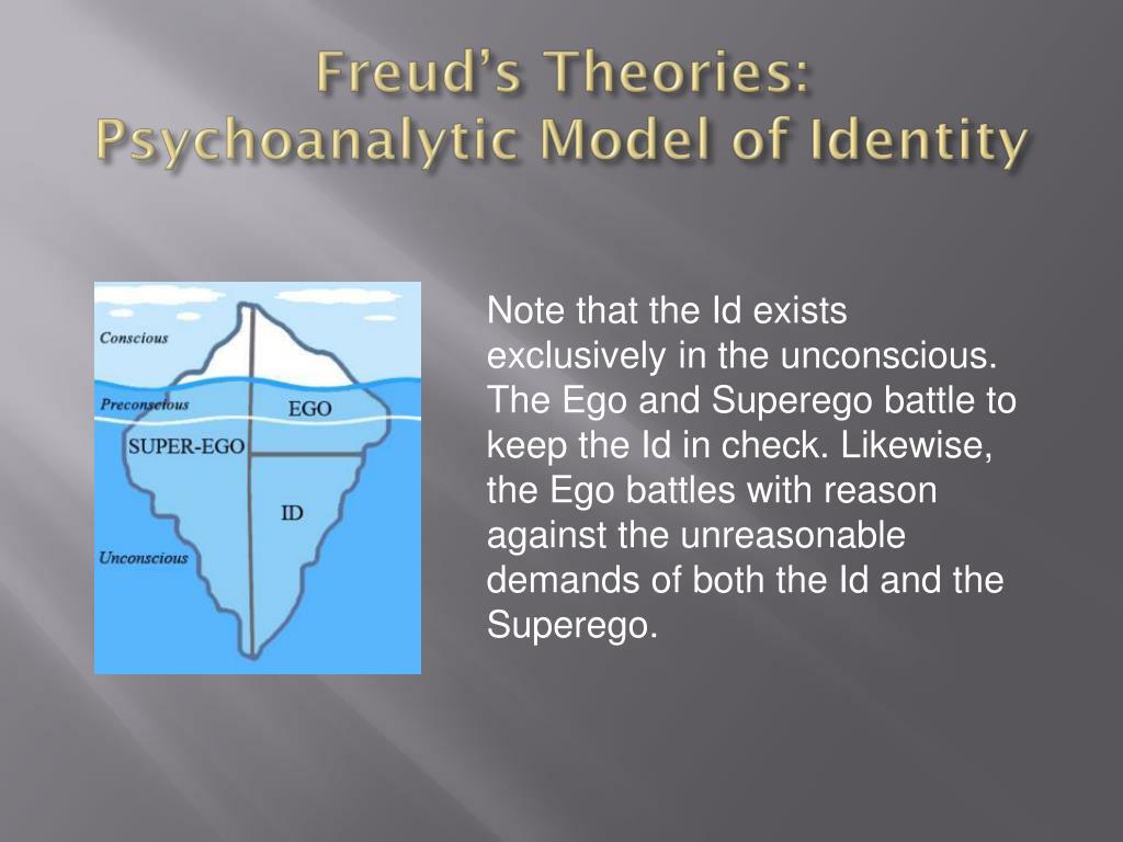 Freud's Theories: