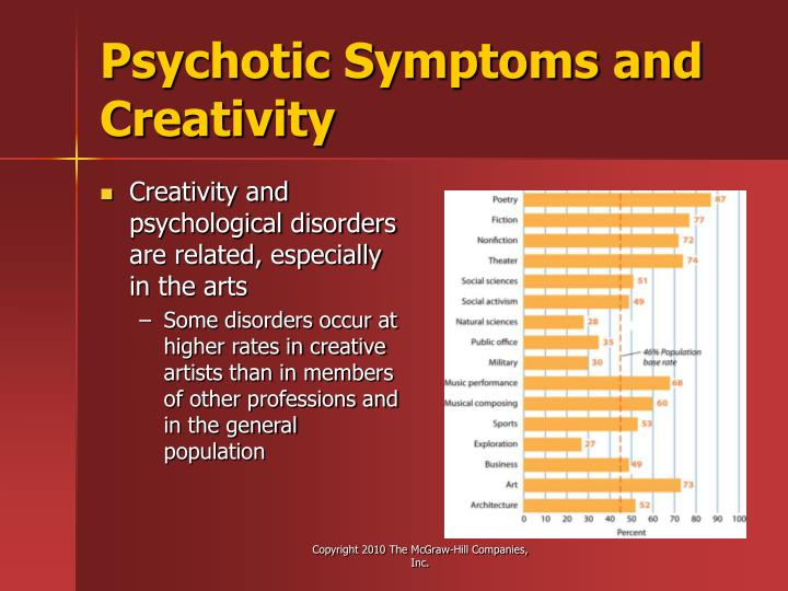 Psychotic Symptoms and Creativity