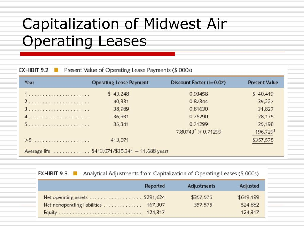 Capitalization of Midwest Air Operating Leases