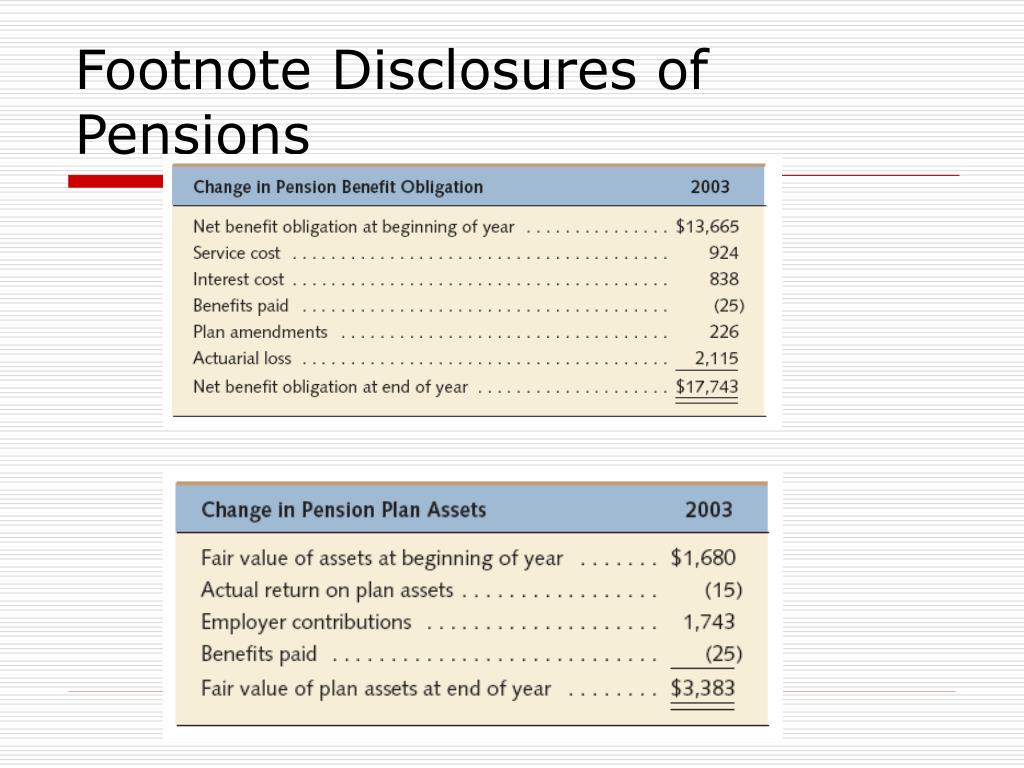 Footnote Disclosures of Pensions