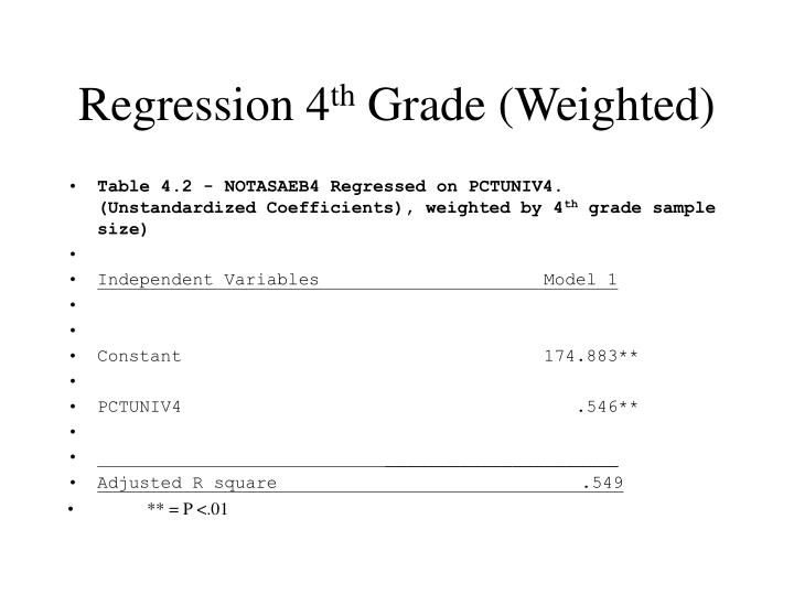 Regression 4