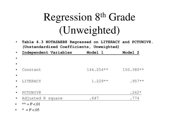 Regression 8