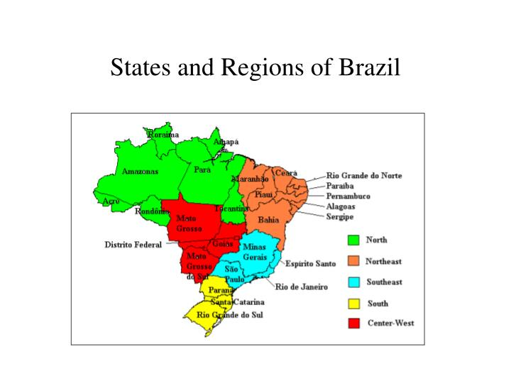 States and Regions of Brazil