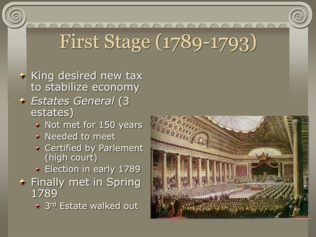 First Stage (1789-1793)