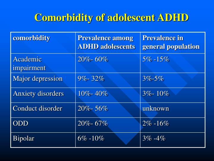 Comorbidity of adolescent ADHD