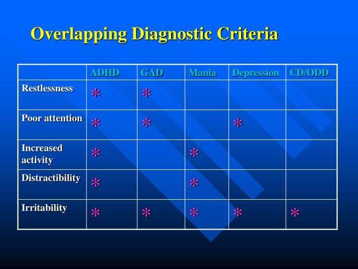 Overlapping Diagnostic Criteria