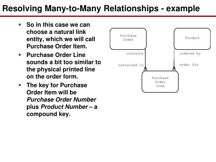Resolving Many-to-Many Relationships - example