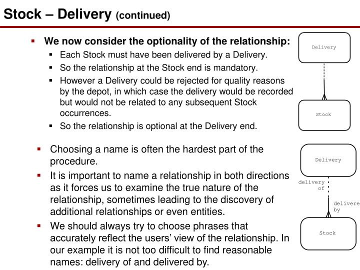 Stock – Delivery