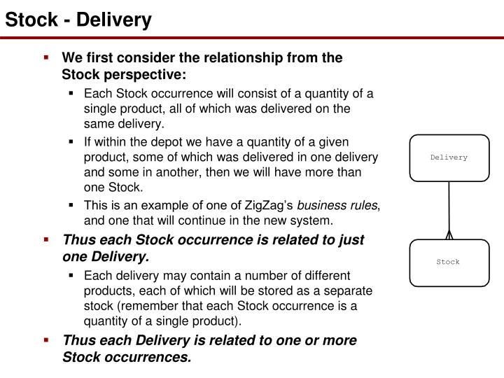 Stock - Delivery