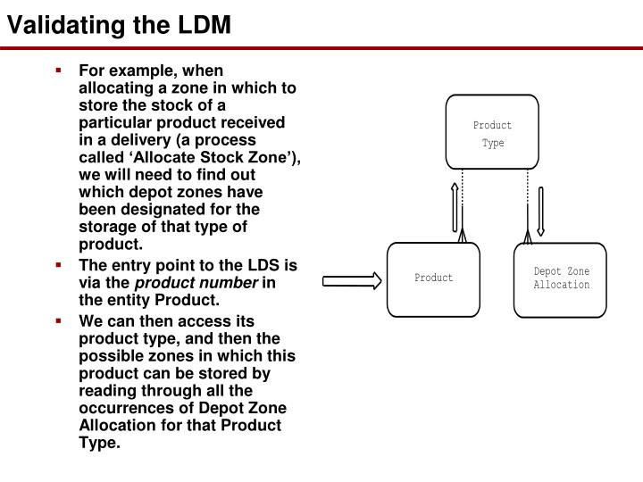 Validating the LDM