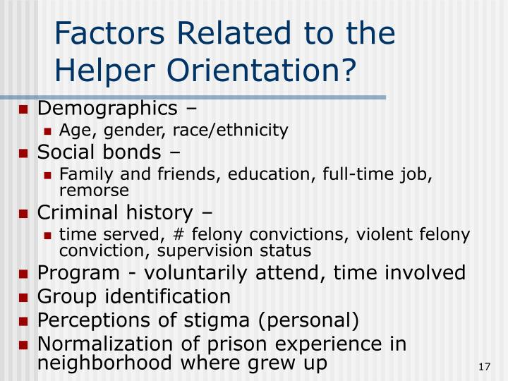 Factors Related to the