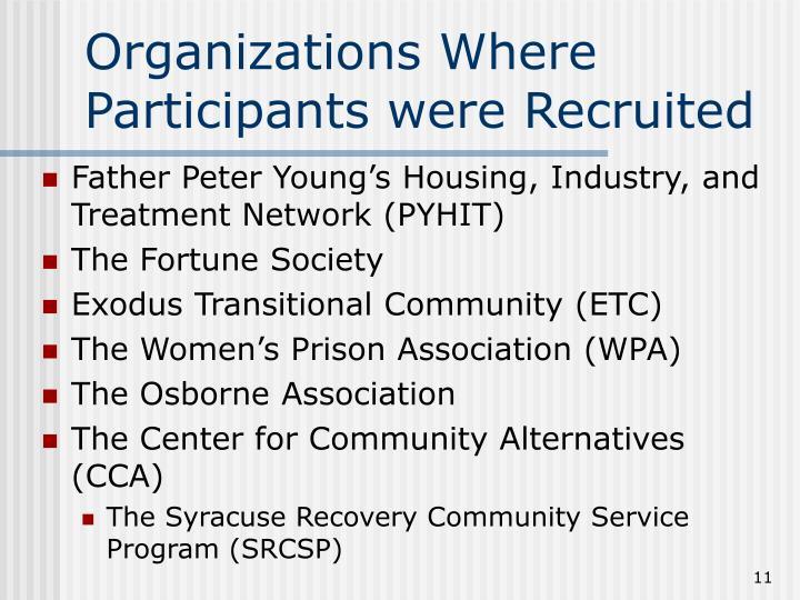 Organizations Where Participants were Recruited
