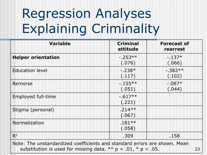 Regression Analyses Explaining Criminality