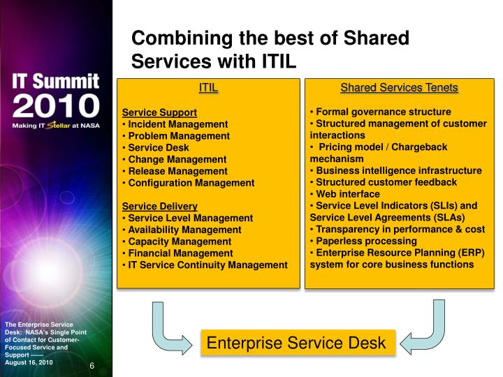 Combining the best of Shared Services with ITIL