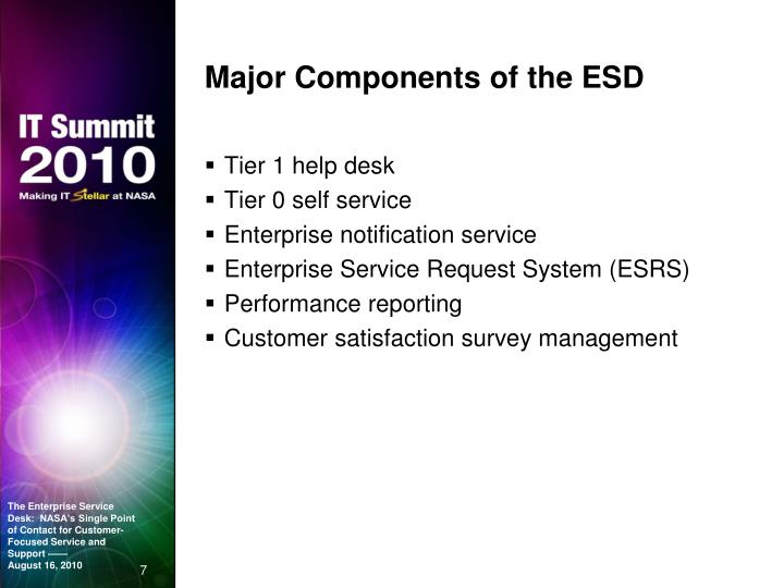 Major Components of the ESD