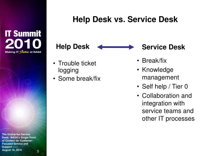 Help Desk vs. Service Desk