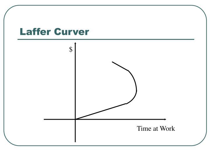 Laffer Curver