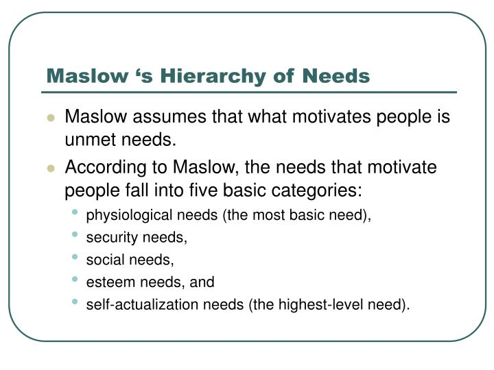 Maslow 's Hierarchy of Needs