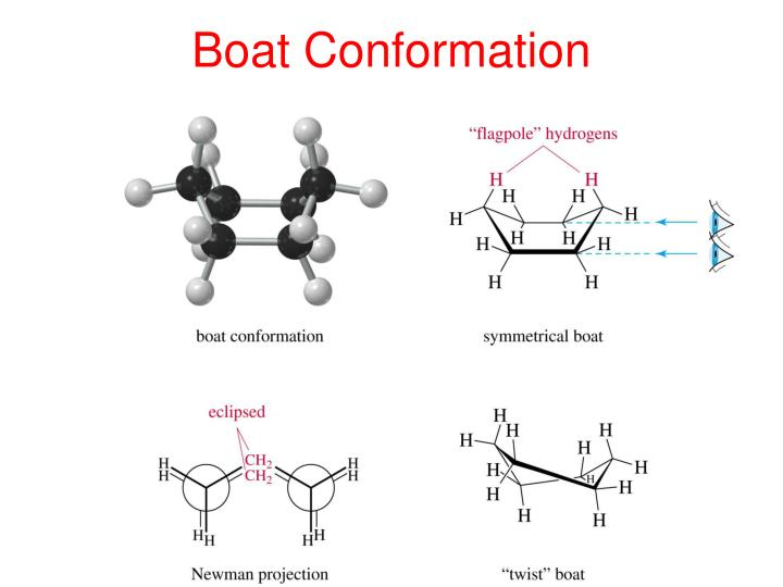 Boat Conformation