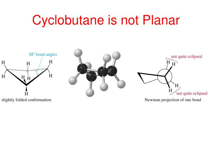 Cyclobutane is not Planar
