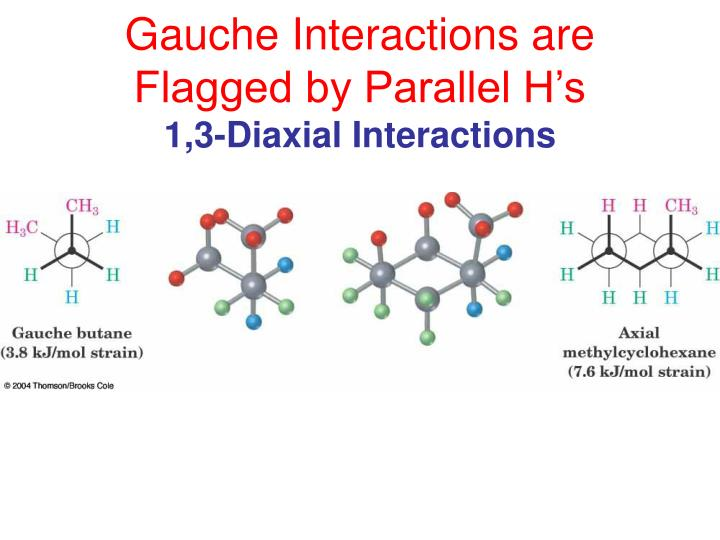 Gauche Interactions are Flagged by Parallel H's