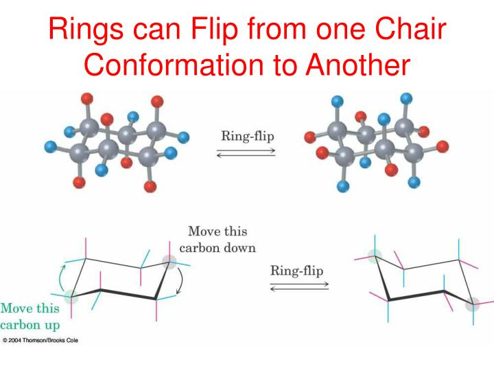 Rings can Flip from one Chair Conformation to Another