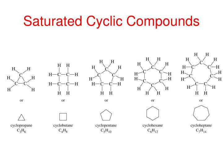 Saturated Cyclic Compounds