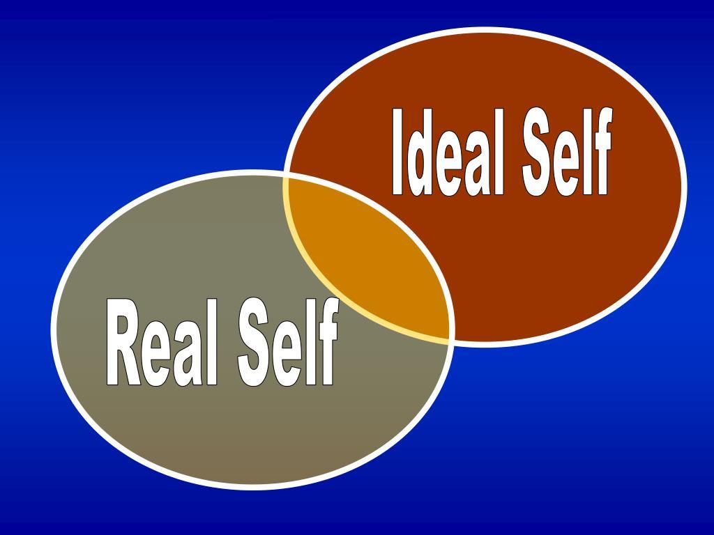 Ideal Self