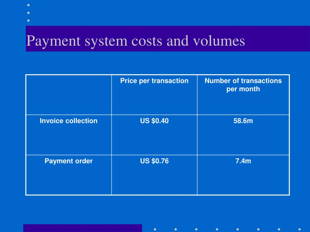 Payment system costs and volumes