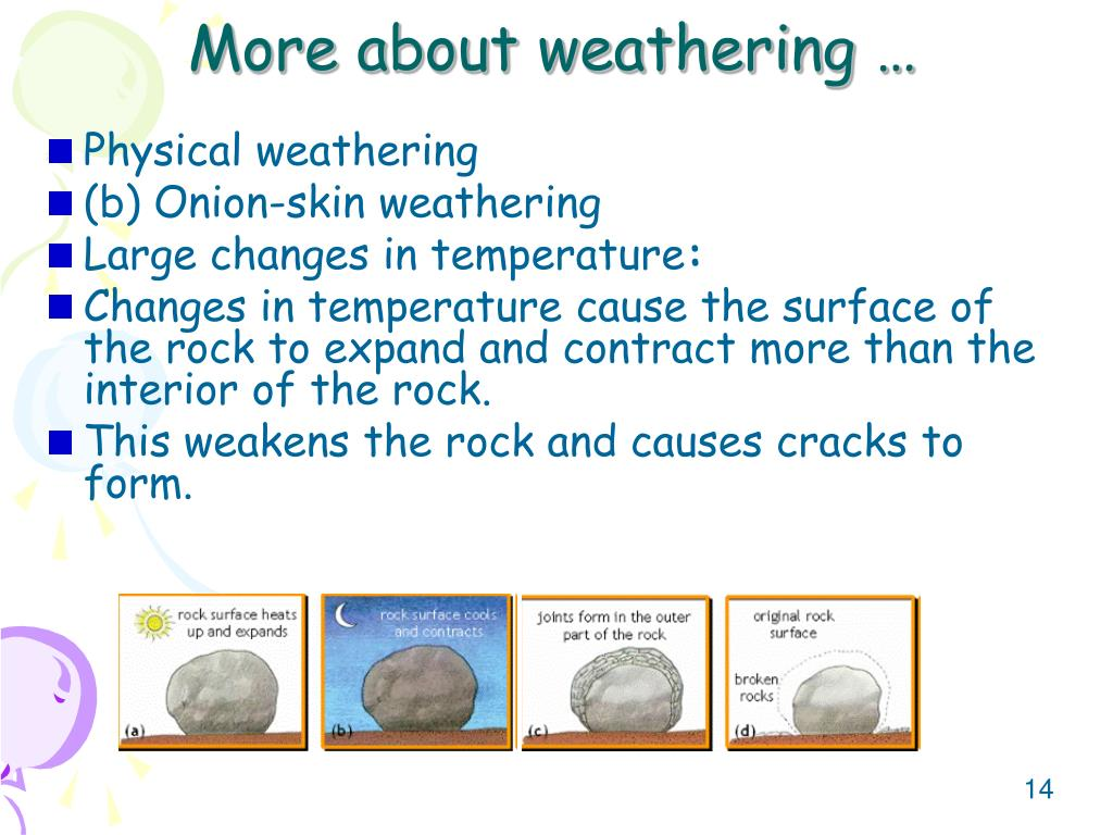 More about weathering …