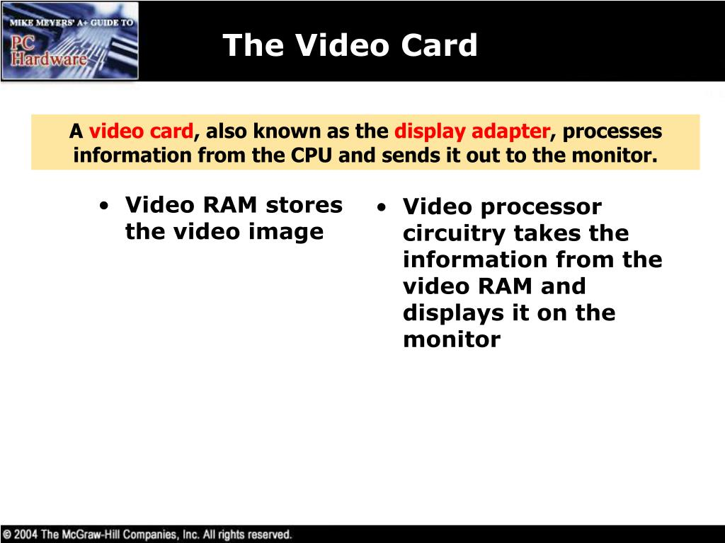 Video RAM stores the video image