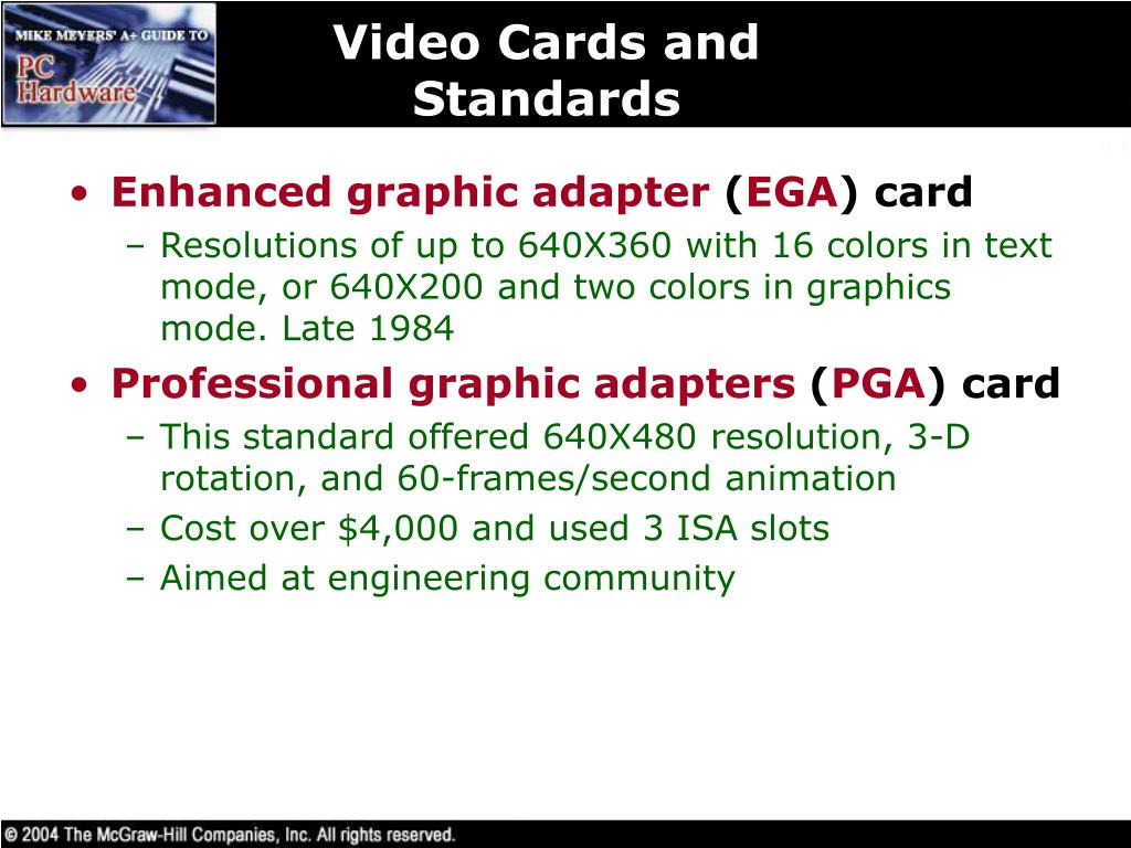 Video Cards and Standards